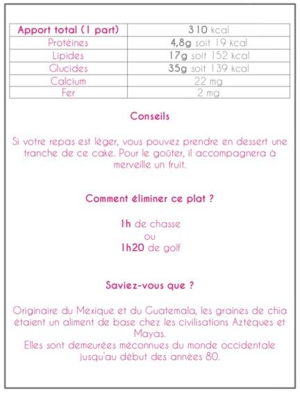 tableau-cake-citron-chia